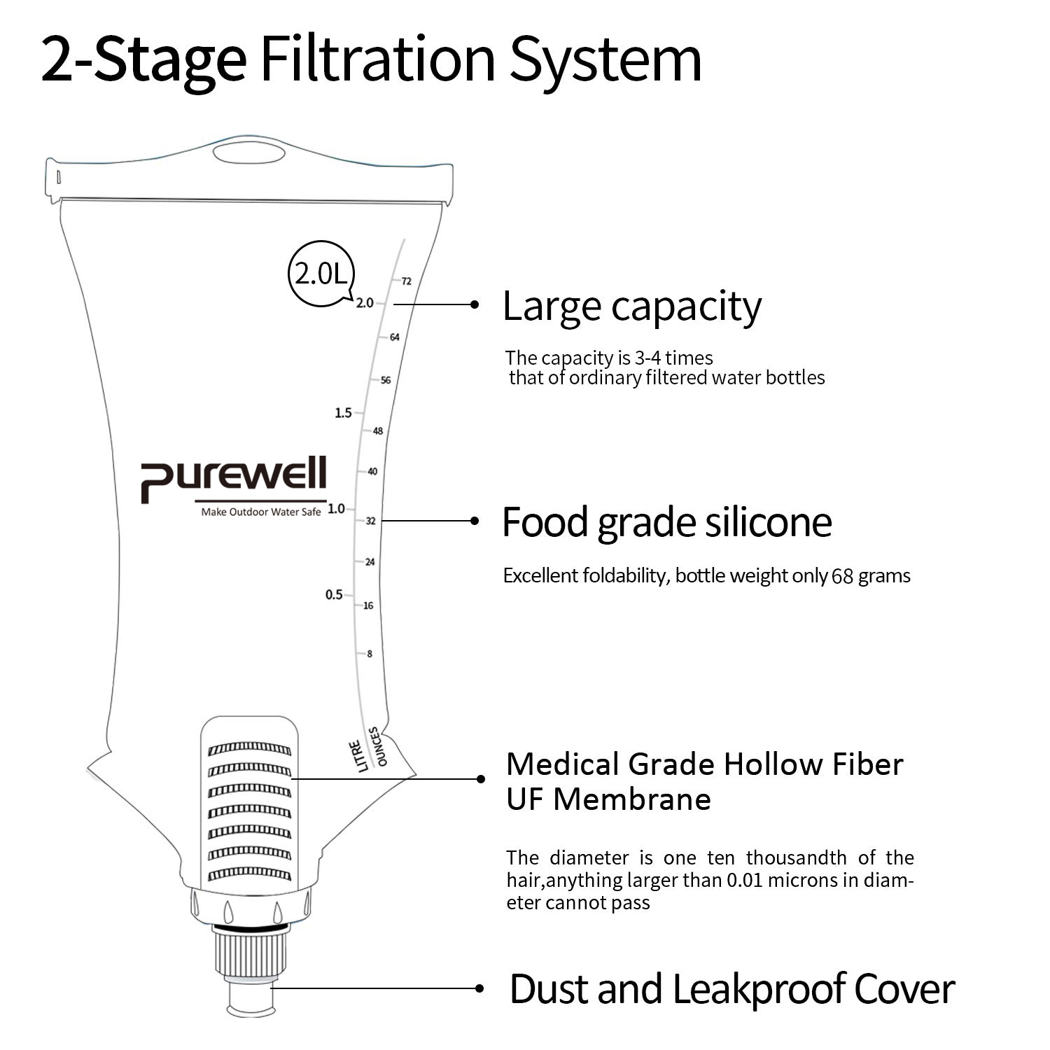 Purewell Array image276